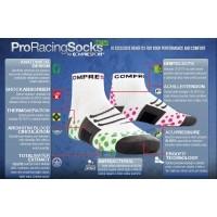 Compressport RUN LO - Kompresné ponožky
